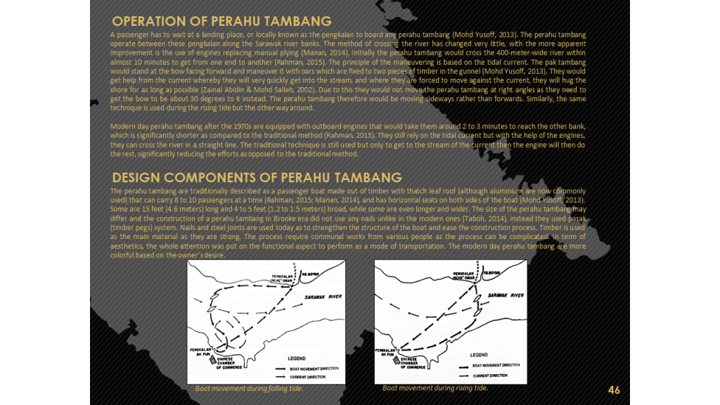 The Operation of Perahu Tambang by Atta Idrawani Zaini